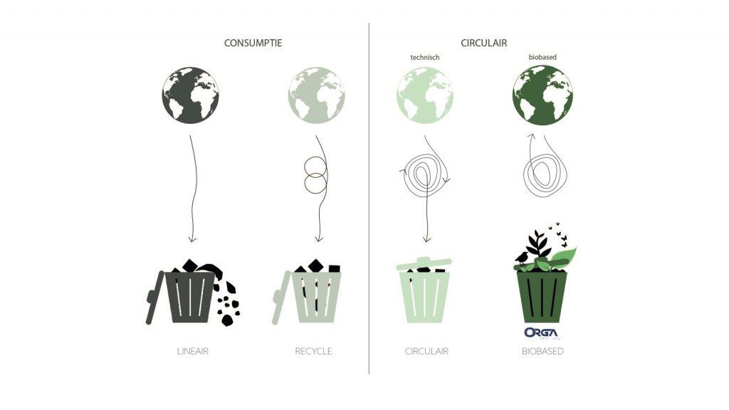 """""""Ecologisch bouwen is geen verkooppraatje""""- Aafke van Dijk"""